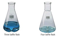 Wheaton Baffled Erlenmeyer Flasks (Shake Flasks)