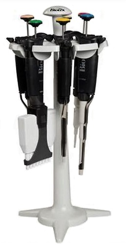 Biotix Cobra Single Channel Pipettes and Biotix Cobra Multichannel Pipettes by Gilson