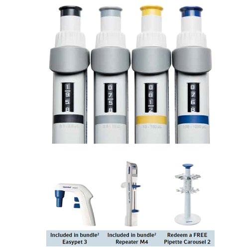 Eppendorf Research Plus Pipette Promotions